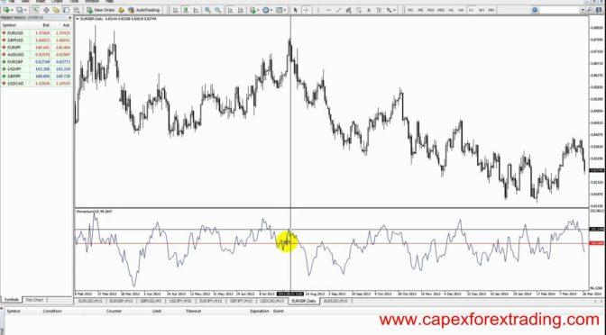 5 7 Momentum Indicator trading instructions | Trading Indicators