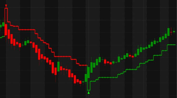 Magical Trend Indicator For Huge Profit In Intraday