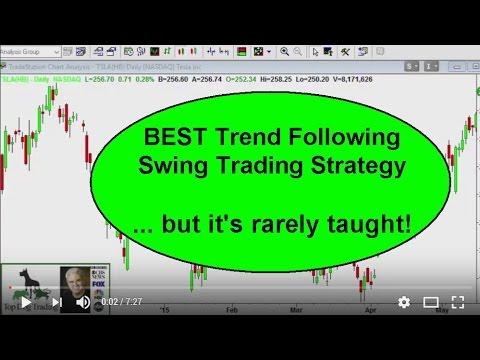 Swing Trading Strategies – Best Trend Trading