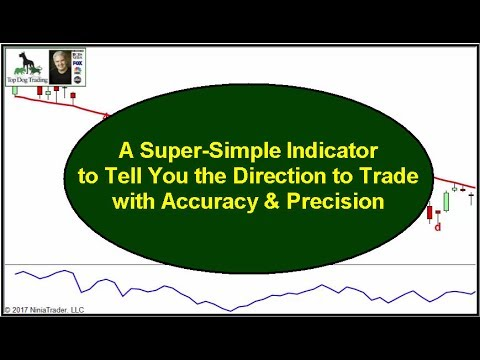 Accumulation Distribution Indicator for Accurate Trend Trading