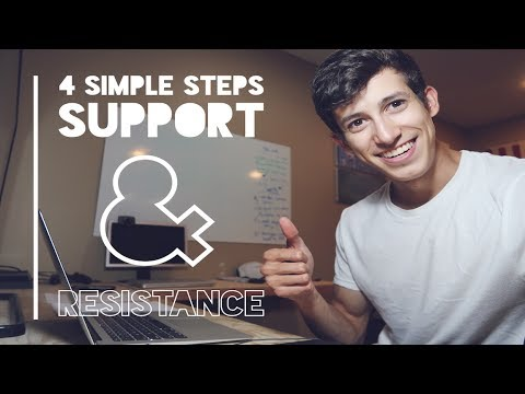 Technical Analysis: 4 Simple Steps To Support And Resistance | Da…
