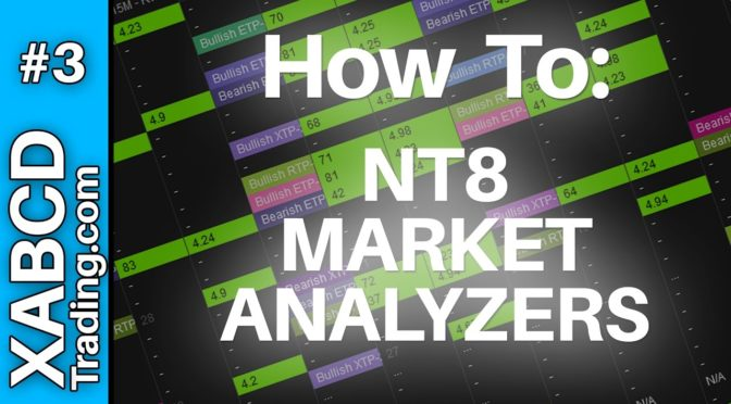 Guide to the NinjaTrader 8 Market Analyzer | Trading Indicators