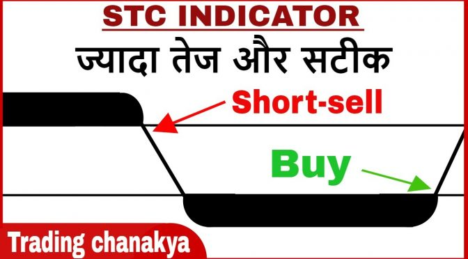 Schaff Trend: A Faster And More Accurate Indicator in hindi – By …