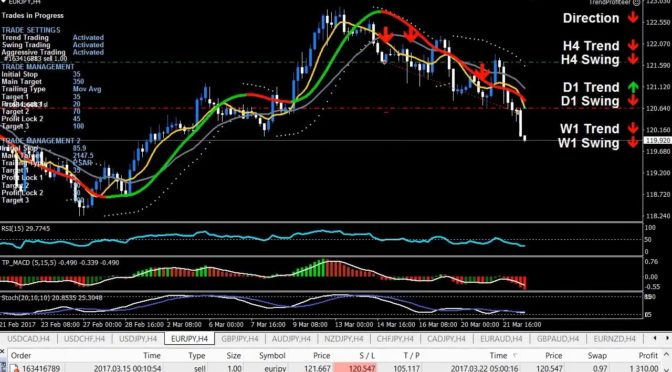 Learn To Trade Forex Free Forex Trend Indicators For Forex Mt4 Pl