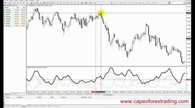 5.0 ADX indicator trading instructions