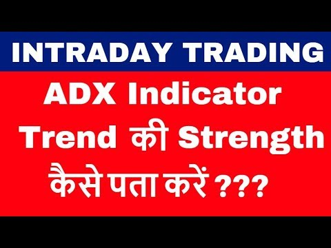 ADX Indicator – Trend ?? strength ?? ??? ????? – Part 1