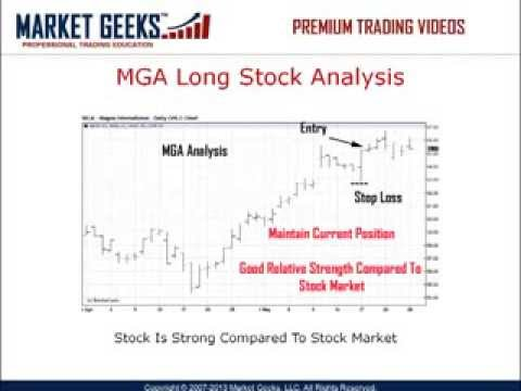 Professional Technical Analysis And Swing Trading Analysis