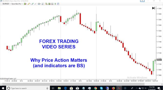 Forex Trading For Beginners How To Trade Eurnzd Trading Indicators