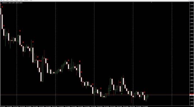 Momentum solo indicator for MetaTrader 4 | Trading Indicators
