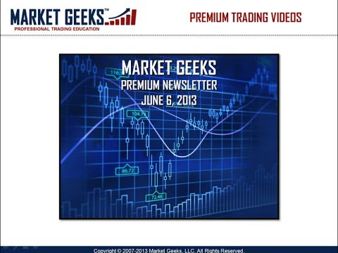 Momentum option swing trading