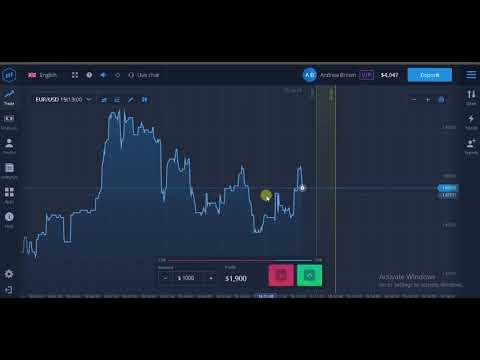Technical indicator option trading