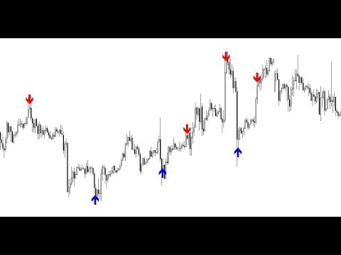 Steps to get level 4 options trading approval