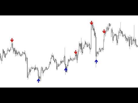 Free forex indicators mt5