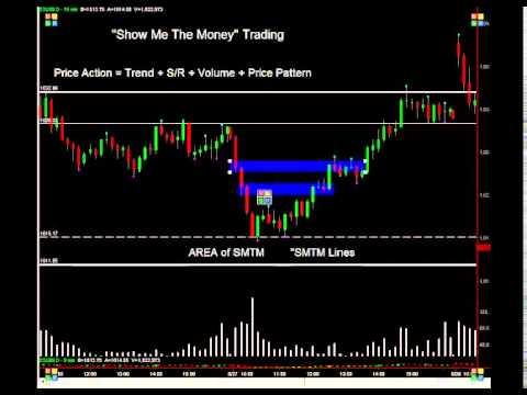 Best emini trading platform